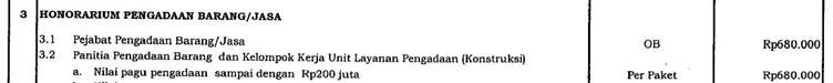 "Serial Perpres 4/2015: Pejabat Pengadaan Ketiban ""Beban"""