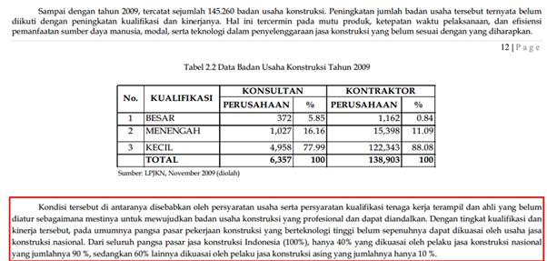 Klasifikasi Baru Paket Pekerjaan Versi Permen PU 31/2015